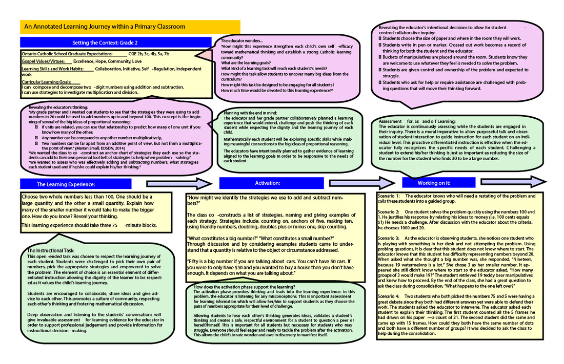 An Annotated Learning Journey within a Primary Classroom